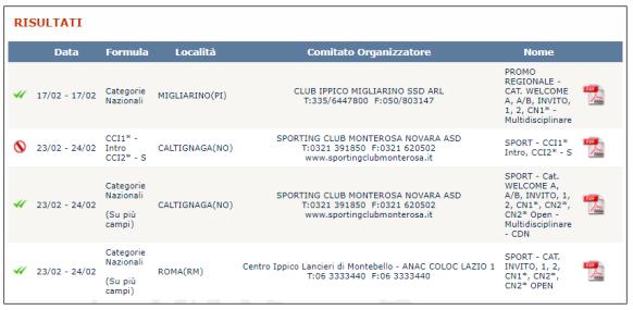 Calendario Fise Lazio.Annullato L Internazionale Del Monterosa Eventing Italy